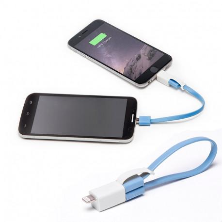 Simplifiez-vous la vie avec ce câble de transfert d'énergie très pratique